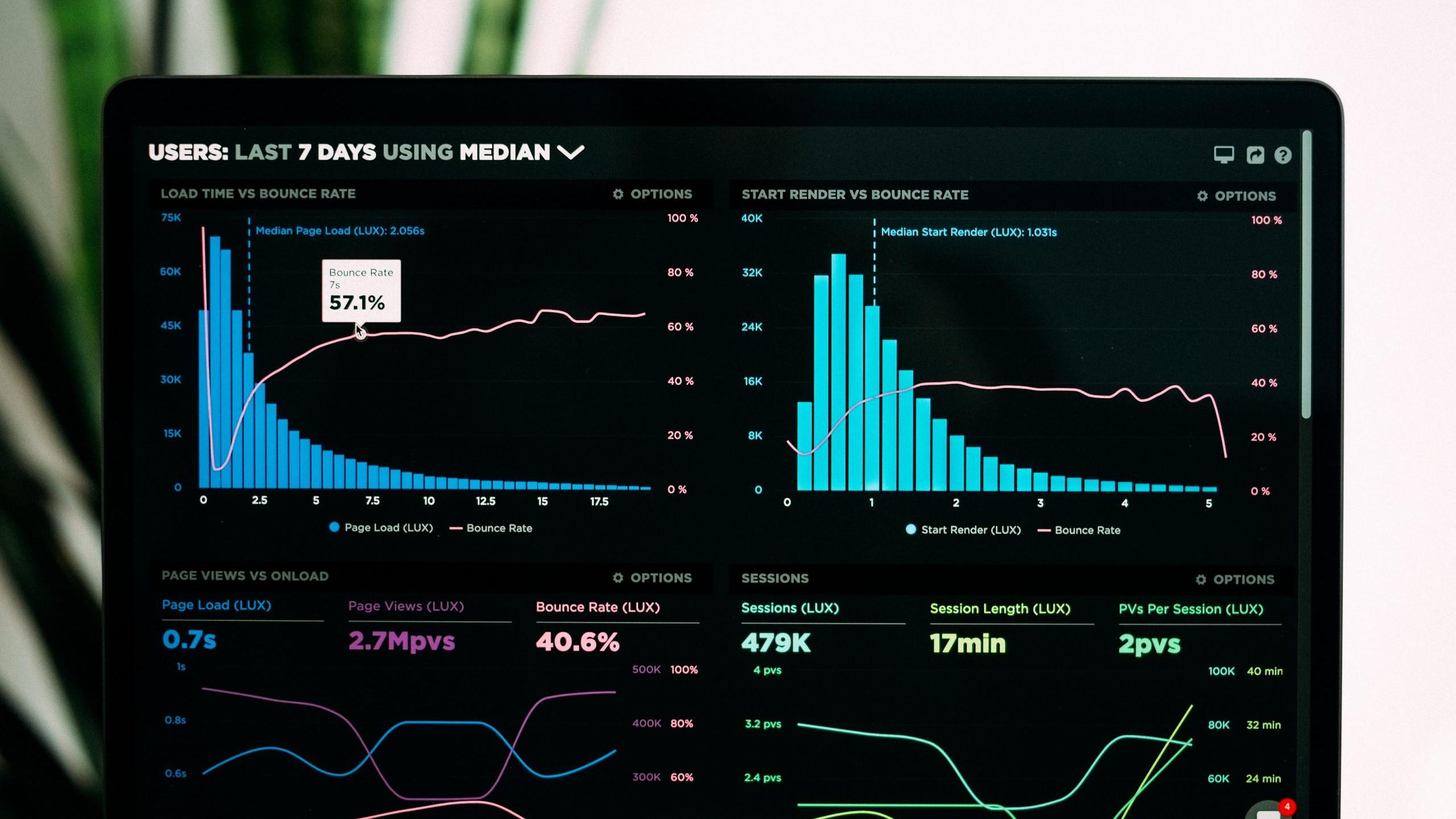 Data Analytics OFF-WORKS